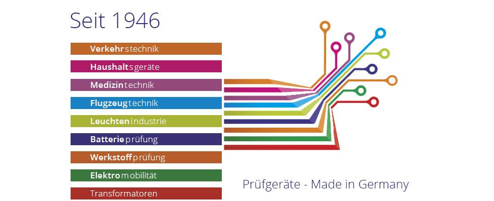 Seit 1946: Prüfgeräte - Made in Germany